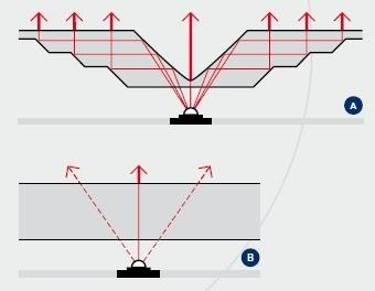 Schéma du dispositif LineTec de Busch & Müller.