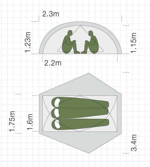 Dimensions de la tente ultra-légère Exped Gemini III