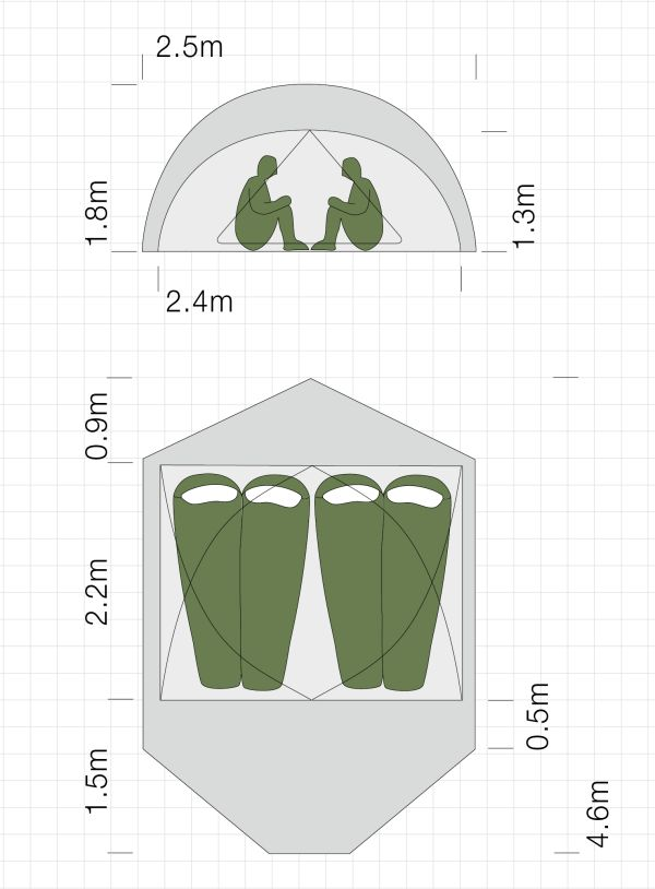 Dimensions de la tente ultra-légère Exped Gemini IV DLX