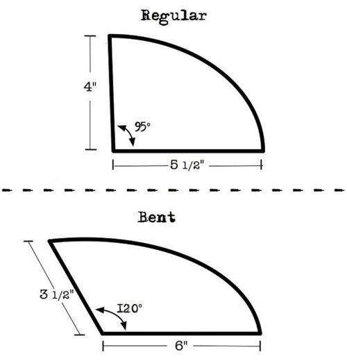 Sacoche de VTT Relevate Design Jerrycan Regular et Bent.