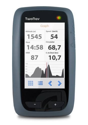 GPS TwoNav Anima.